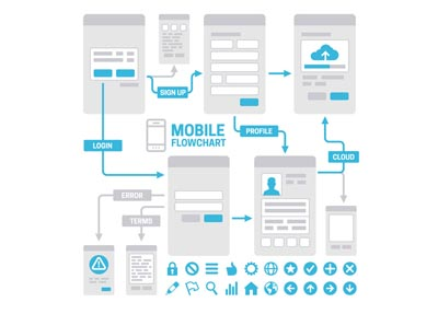 mobile flowchart showing how apps work